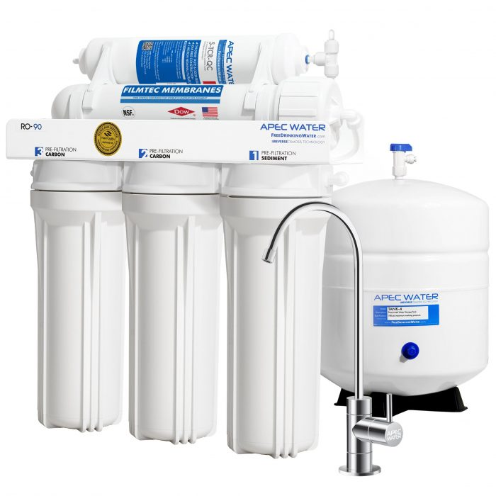 water filtration system RO-90
