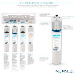 Aquasure Premier PRO 100 GPD RO System